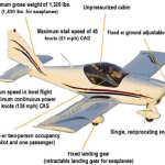 Light-speed Aircraft