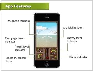 PowerUp 3.0 App Features