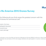 Munich RE Infographic