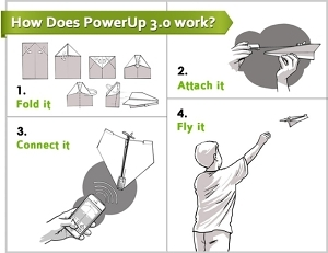 How Does Powerup 3.0 Work?