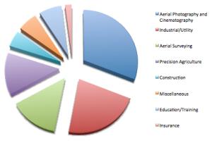 Internet 2015 Trend Report from Kleiner Perkins Caufield Byers (KPCB)