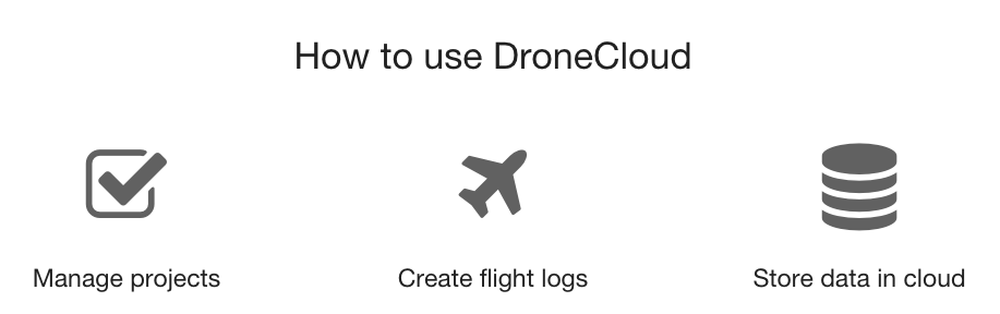 """How to use DroneCloud,"" Credit: DroneCloud"