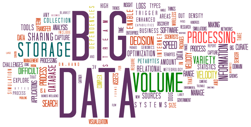 Big Data, Credit: Wikimedia Commons