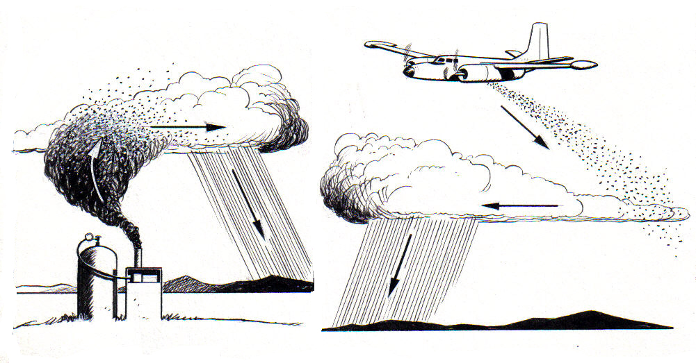 line art drawing of cloud seeding., Credit: Wikimedia Commons