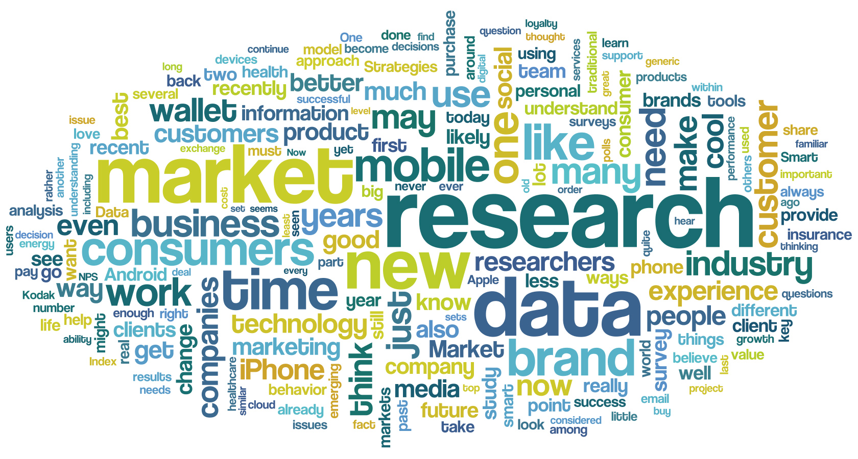 emarketing research Marketing research and white papers download free marketing guides from leading vendors stay up to date on the world of marketing.